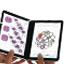 E-books em PDF/DRM